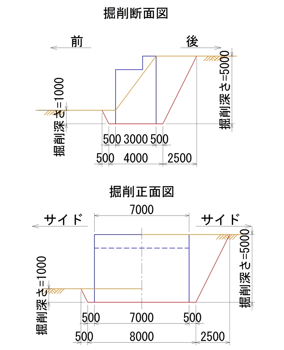 f:id:sankairenzoku10cm:20190524145823j:plain