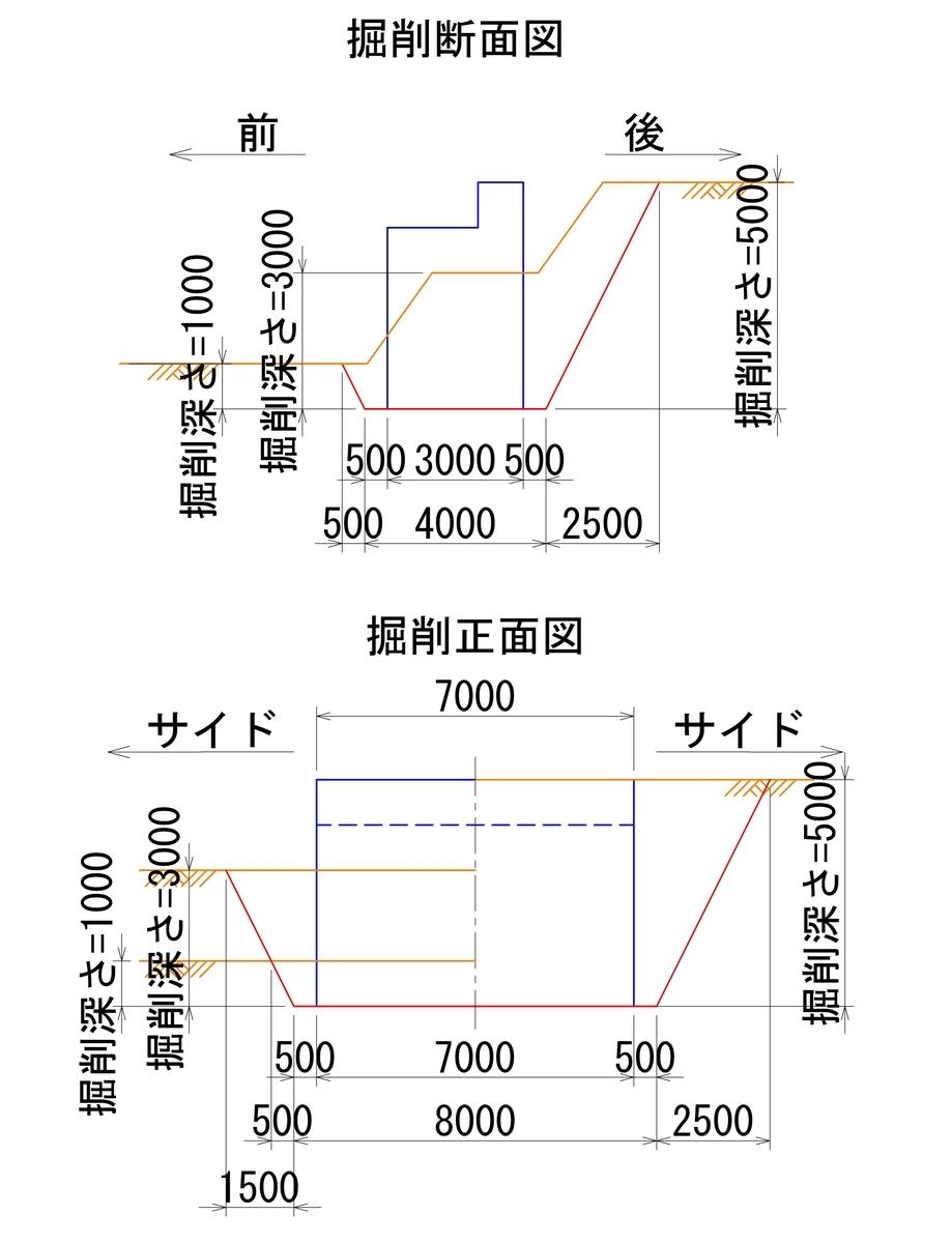 f:id:sankairenzoku10cm:20190524150004j:plain