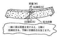 f:id:sankairenzoku10cm:20190527140439j:plain