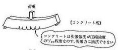 f:id:sankairenzoku10cm:20190527140627j:plain