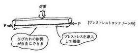 f:id:sankairenzoku10cm:20190527140742j:plain