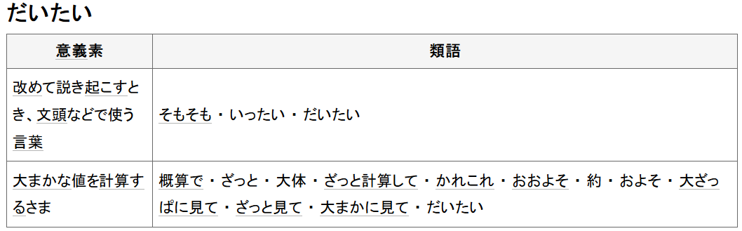 f:id:sankairenzoku10cm:20190618131337p:plain
