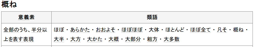 f:id:sankairenzoku10cm:20190618132516p:plain