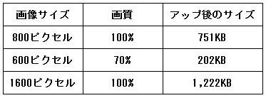 f:id:sankairenzoku10cm:20190619161752j:plain