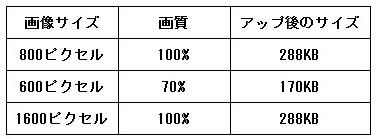 f:id:sankairenzoku10cm:20190619161800j:plain
