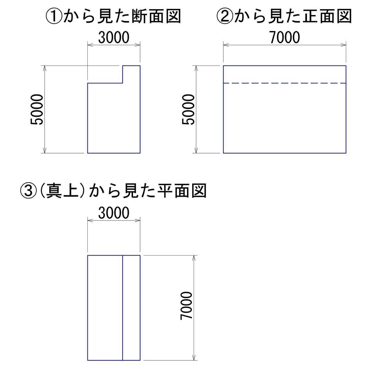 f:id:sankairenzoku10cm:20190626150646j:plain