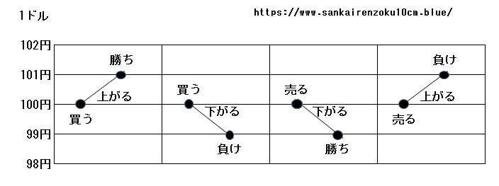 f:id:sankairenzoku10cm:20190708145437j:plain