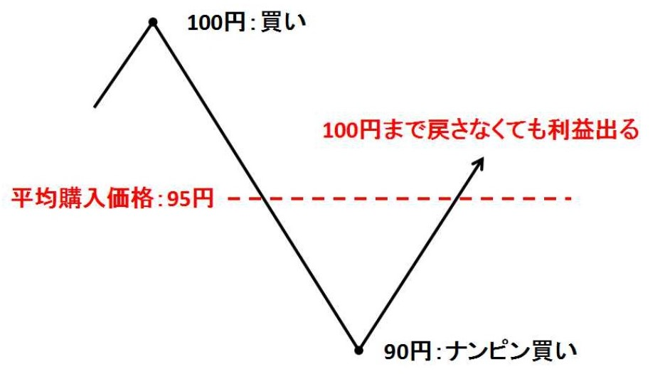 f:id:sankairenzoku10cm:20190708171205j:plain