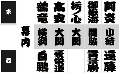 f:id:sankairenzoku10cm:20190902143614j:plain
