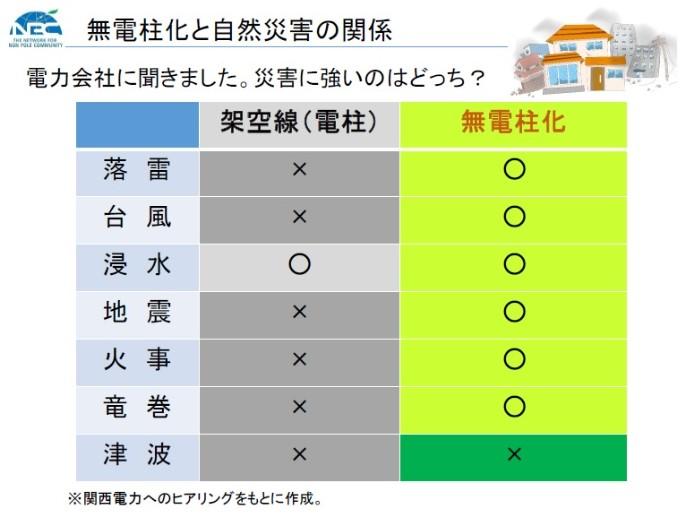 f:id:sankairenzoku10cm:20190911112307j:plain