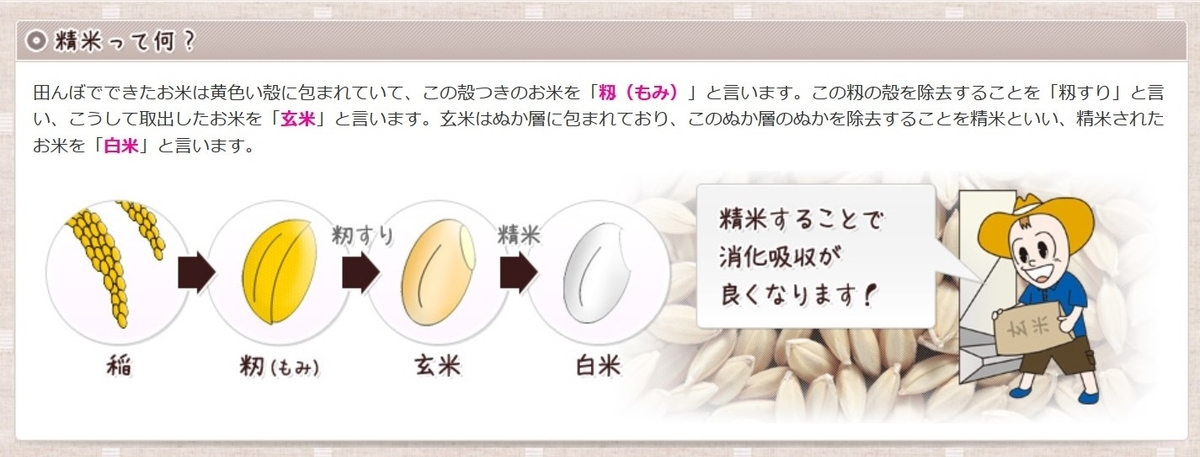 f:id:sankairenzoku10cm:20191012162146j:plain