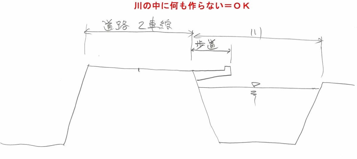 f:id:sankairenzoku10cm:20191029112020j:plain
