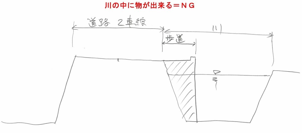 f:id:sankairenzoku10cm:20191029112044j:plain