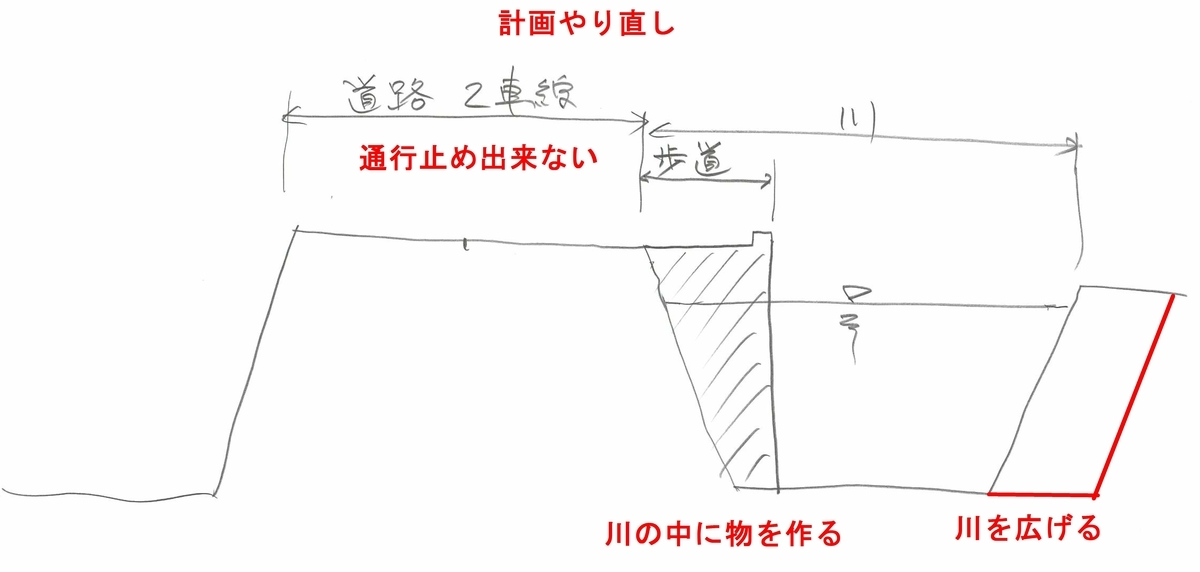 f:id:sankairenzoku10cm:20191029112137j:plain