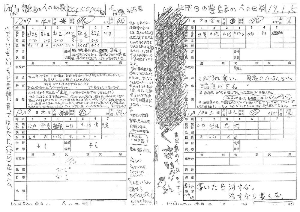 f:id:sankairenzoku10cm:20191029134029j:plain