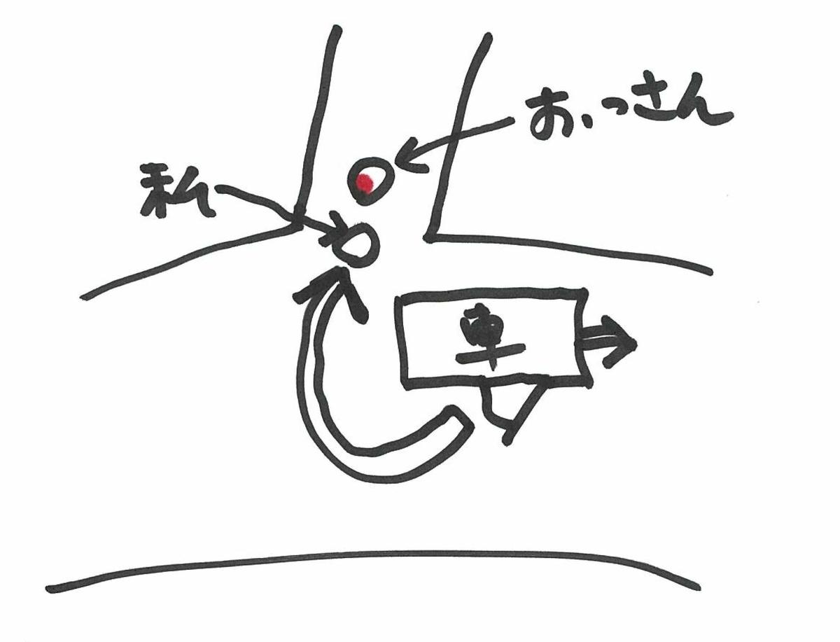 f:id:sankairenzoku10cm:20191204162524j:plain