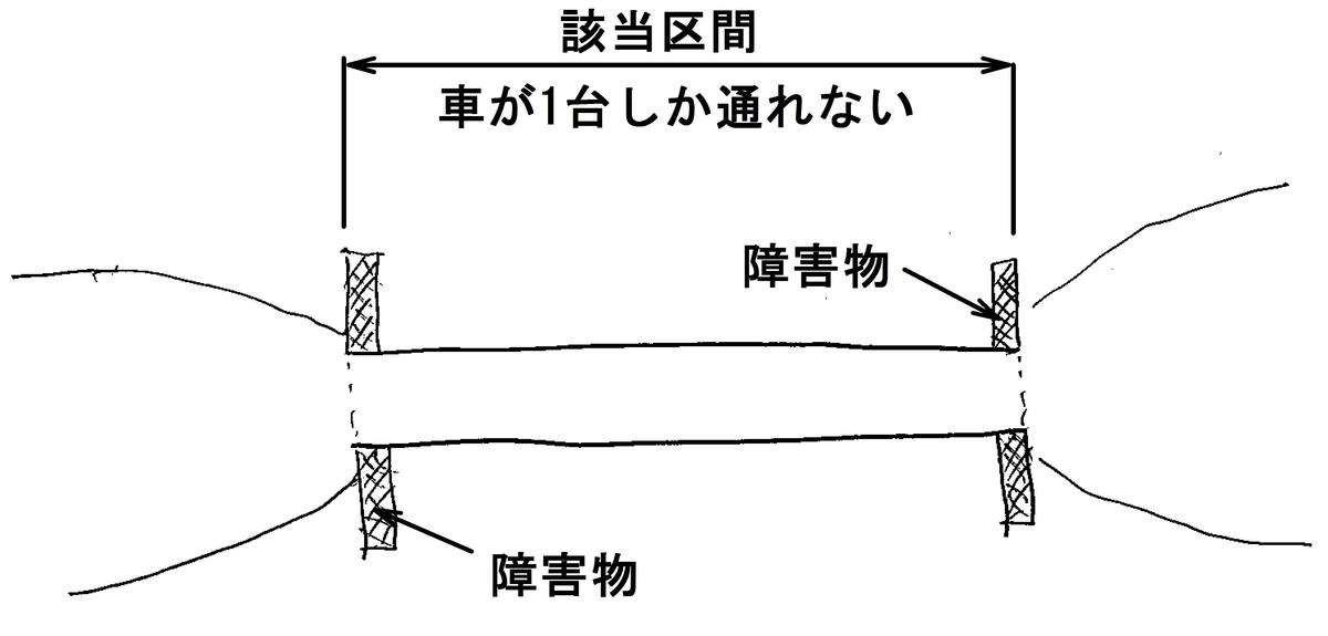 f:id:sankairenzoku10cm:20191213112746j:plain