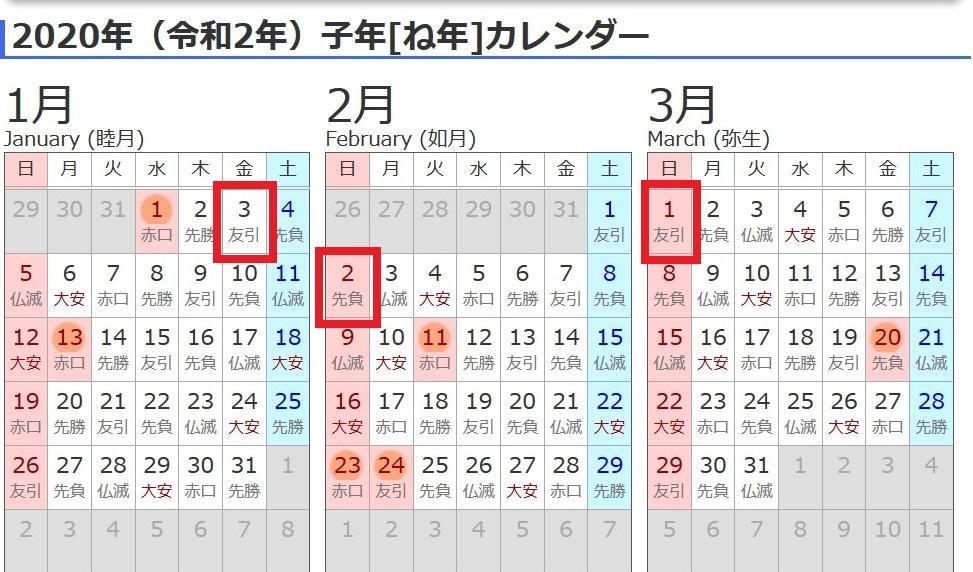 f:id:sankairenzoku10cm:20191231190428j:plain