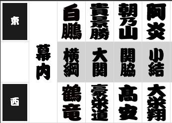 f:id:sankairenzoku10cm:20200102122302j:plain