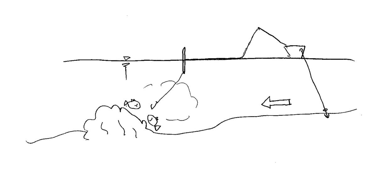 f:id:sankairenzoku10cm:20200130164852j:plain