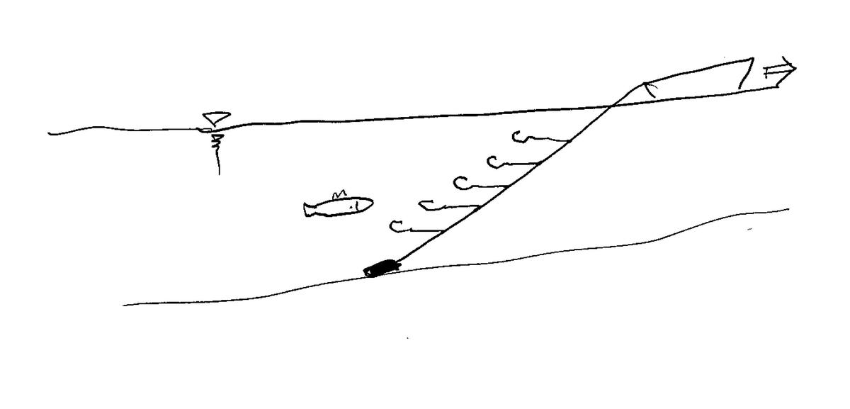 f:id:sankairenzoku10cm:20200130164947j:plain