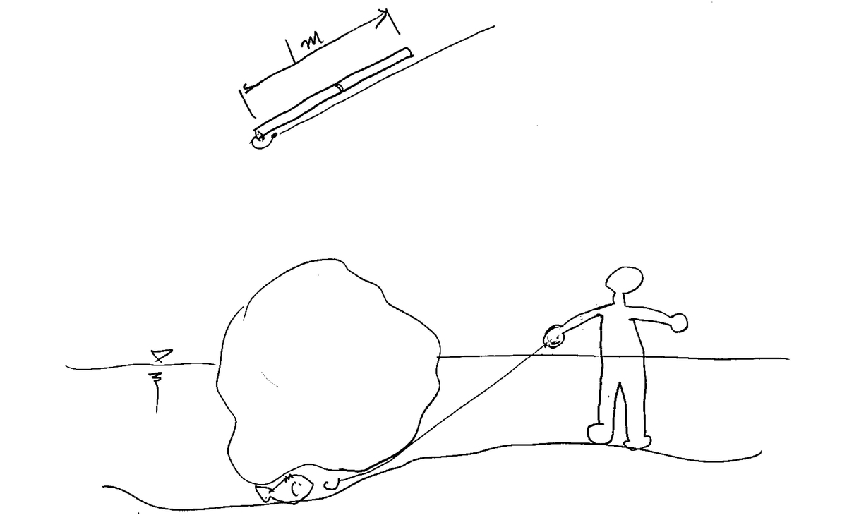 f:id:sankairenzoku10cm:20200130165314j:plain