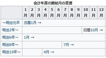 f:id:sankairenzoku10cm:20200330135521j:plain