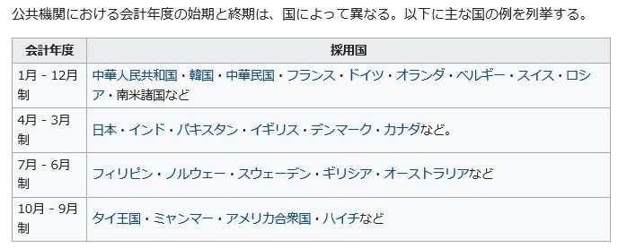 f:id:sankairenzoku10cm:20200330135553j:plain
