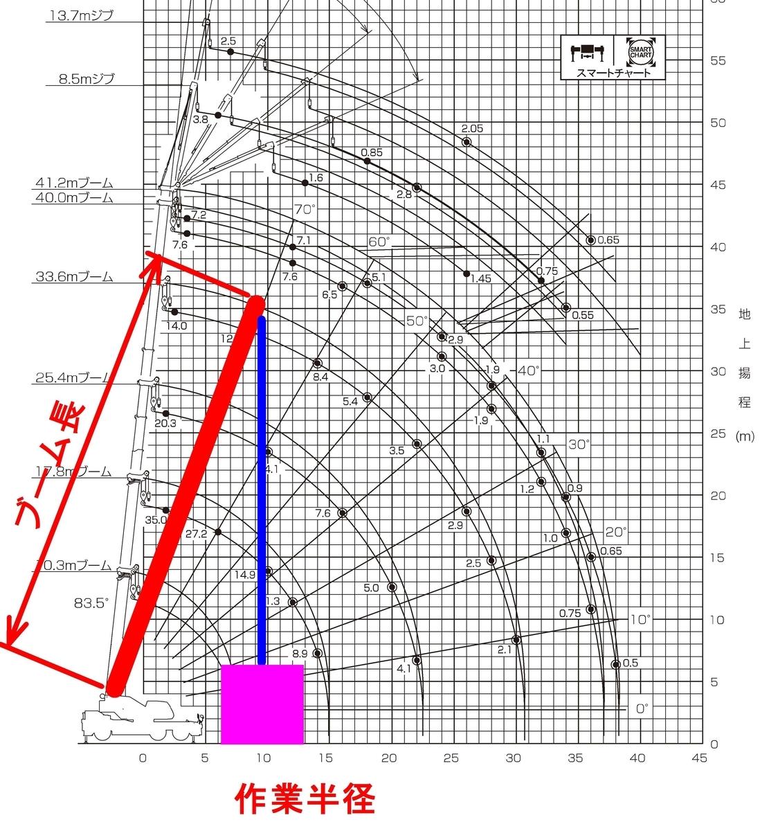 f:id:sankairenzoku10cm:20200410130049j:plain