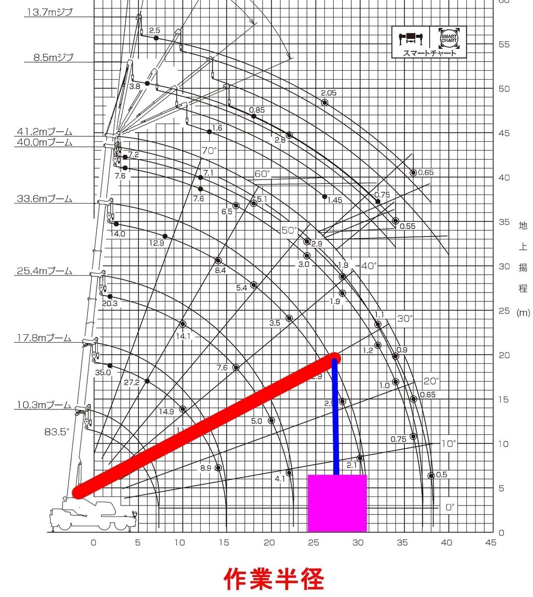 f:id:sankairenzoku10cm:20200410130109j:plain