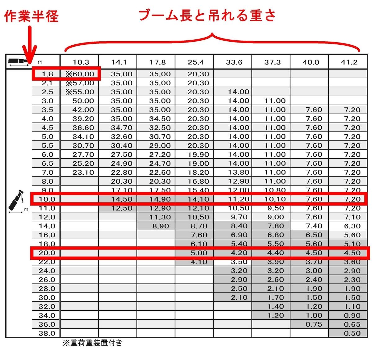 f:id:sankairenzoku10cm:20200410130201j:plain