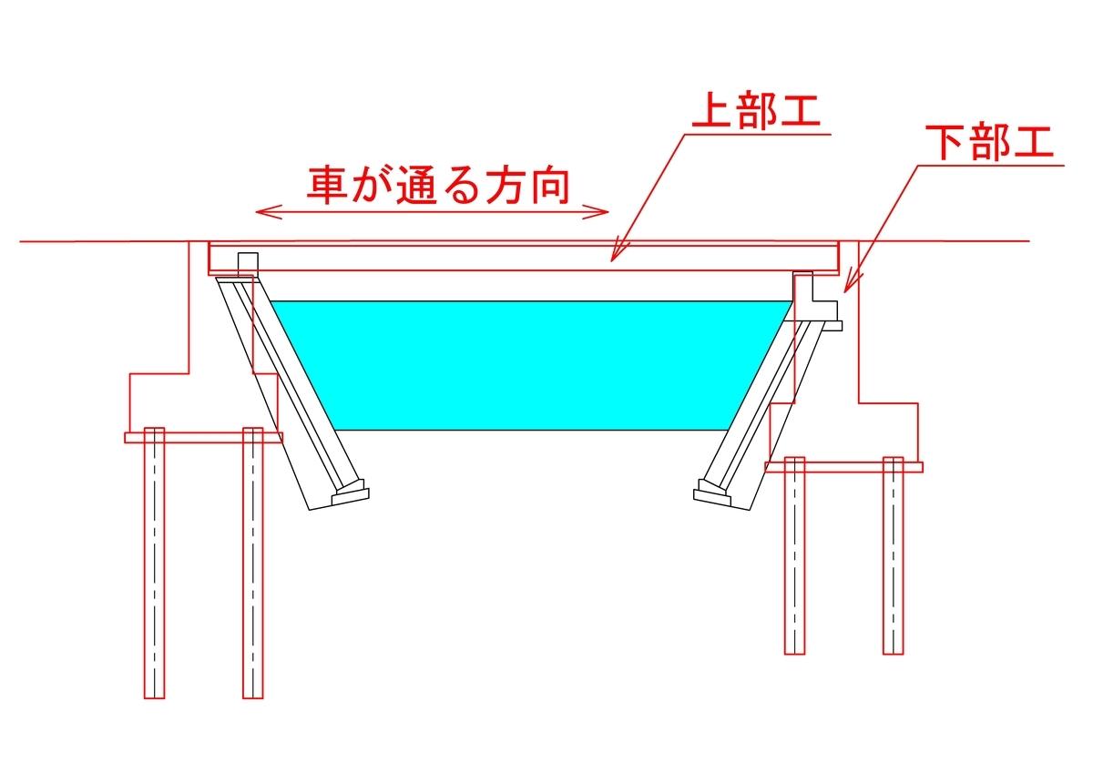 f:id:sankairenzoku10cm:20200410152956j:plain