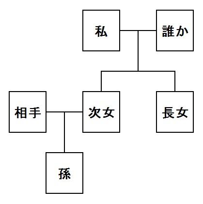 f:id:sankairenzoku10cm:20200507103238j:plain