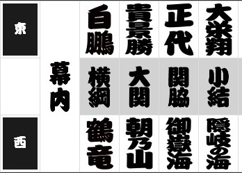 f:id:sankairenzoku10cm:20200508110236j:plain