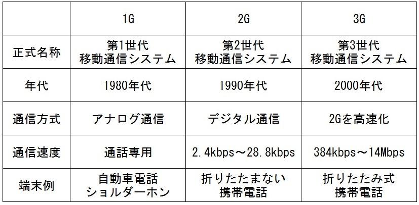 f:id:sankairenzoku10cm:20200519211851j:plain