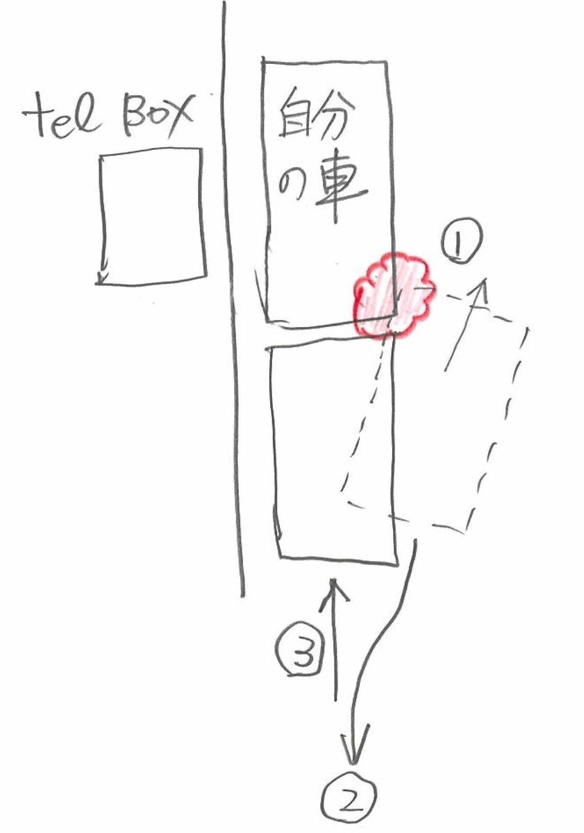f:id:sankairenzoku10cm:20200601134439j:plain