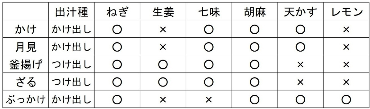 f:id:sankairenzoku10cm:20200614134627j:plain