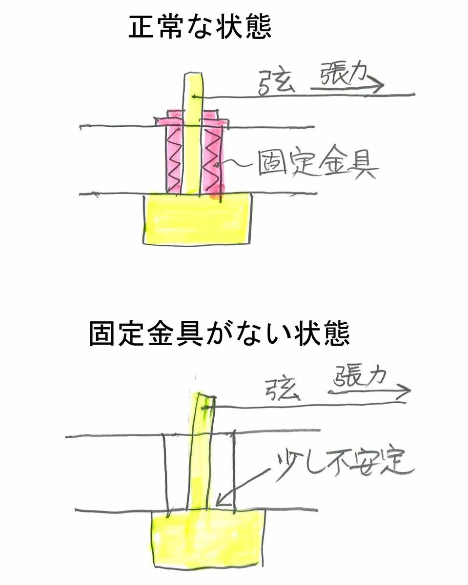f:id:sankairenzoku10cm:20200619140413j:plain