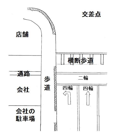 f:id:sankairenzoku10cm:20200629153058j:plain