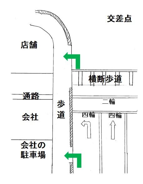 f:id:sankairenzoku10cm:20200629153141j:plain