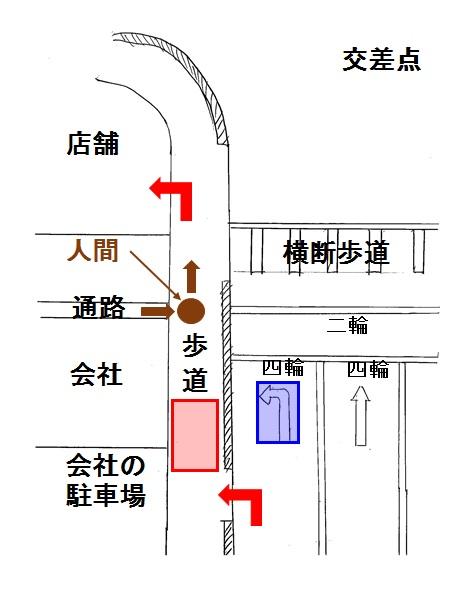 f:id:sankairenzoku10cm:20200629153427j:plain