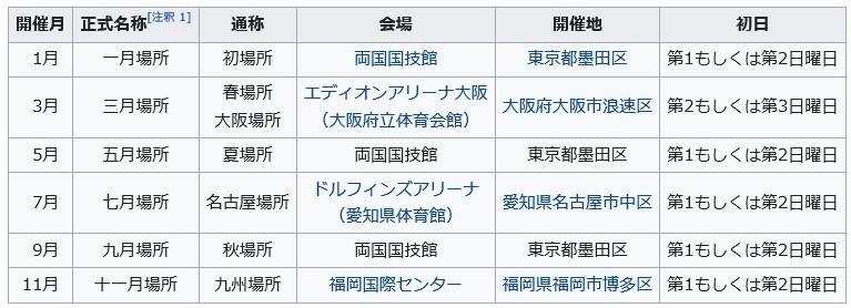 f:id:sankairenzoku10cm:20200714112114j:plain