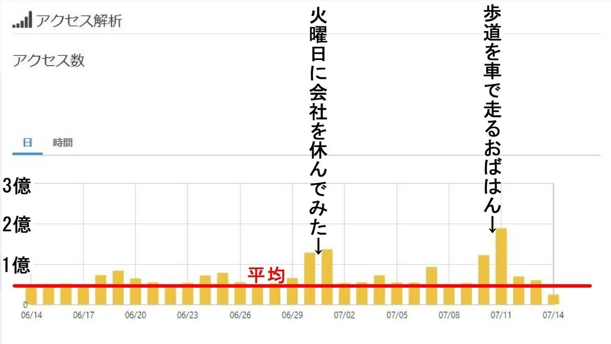 f:id:sankairenzoku10cm:20200714154007j:plain