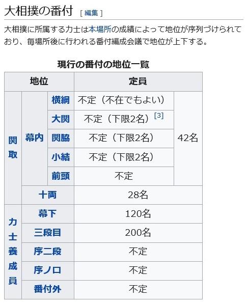 f:id:sankairenzoku10cm:20200801202609j:plain