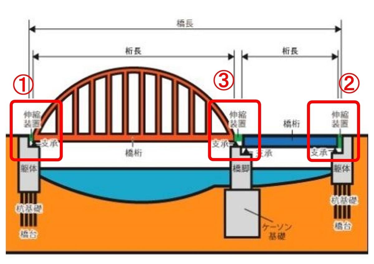f:id:sankairenzoku10cm:20200909151448j:plain