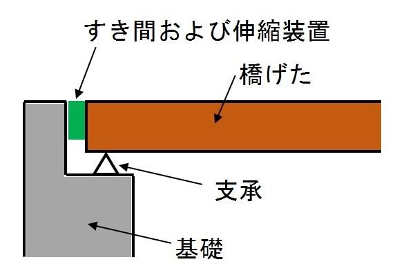 f:id:sankairenzoku10cm:20200909151526j:plain