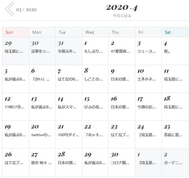f:id:sankairenzoku10cm:20200923105426j:plain