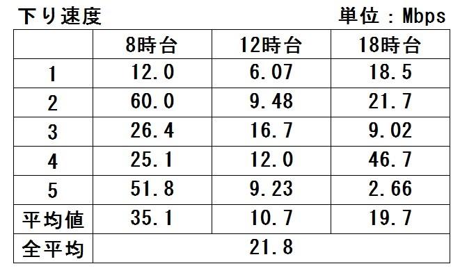 f:id:sankairenzoku10cm:20201007102033j:plain