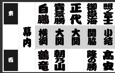 f:id:sankairenzoku10cm:20201026093928j:plain