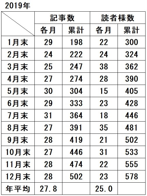 f:id:sankairenzoku10cm:20201120154239j:plain
